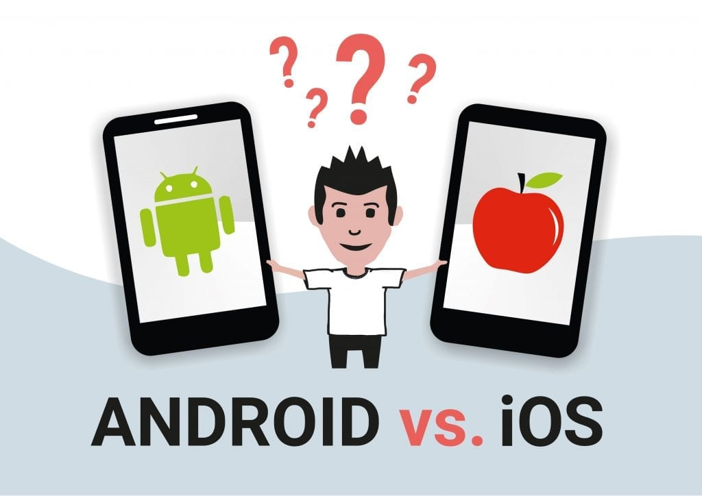 Grafik Android vs Apple